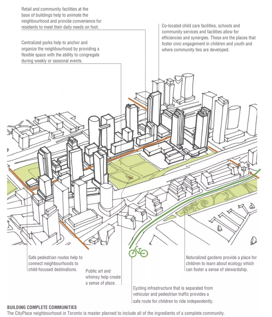 designing for kids on a neighborhood scale city planning toronto