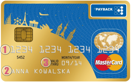 Numer Karty Kredytowej Data Waznosci Oraz Kod Zabezpieczajacy