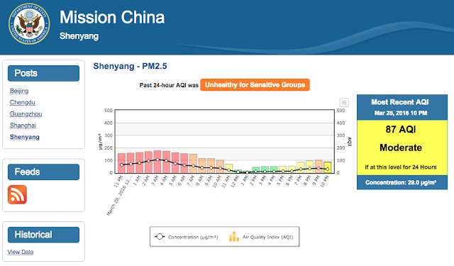 Mission China page for current Shengyang PM2.5 readings
