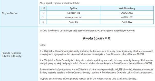 """Lokata strukturyzowana """"aaa"""" - warunki"""