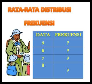 rata-rata distribusi frekuensi