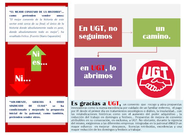 Secci n sindical ugt carrefour pe acastillo convenio for Fuera de convenio 2017