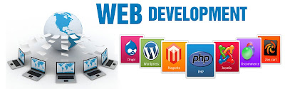 Ecommerce Website Development Company India