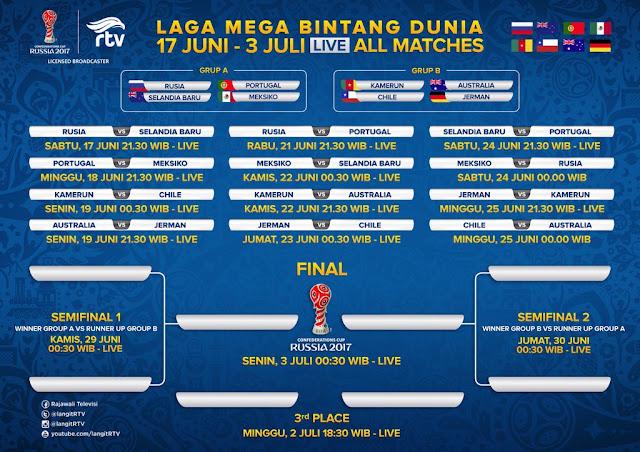 Jadwal Siaran Langsung Piala Konfederasi 2017 RTV