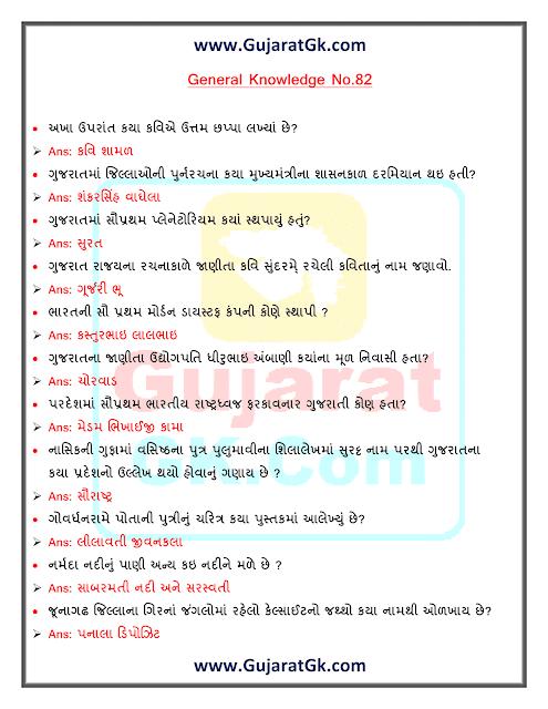 Gujarat Gk 15-01-2018 IMP General Knowledge 82 Image