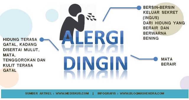 Reaksi Tubuh Saat Alergi Dingin - Blog Mas Hendra