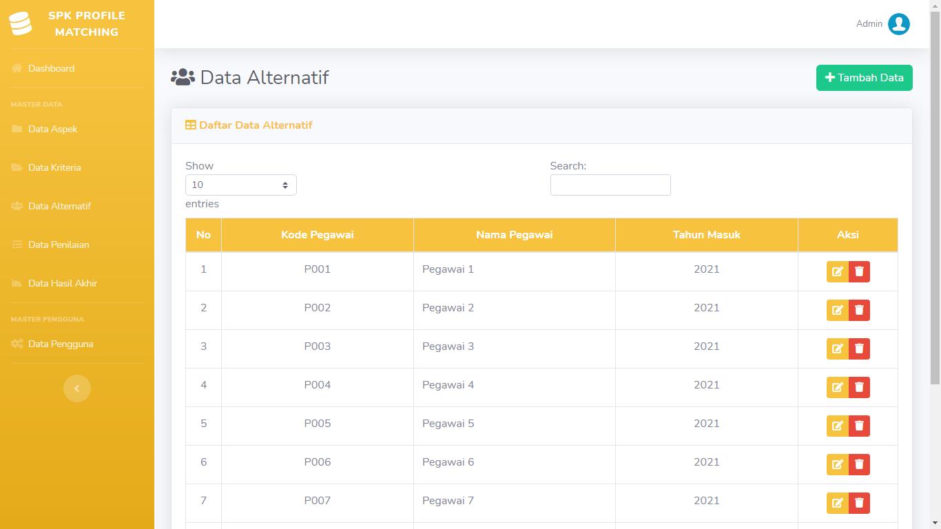 Aplikasi Sistem Pendukung Keputusan Penentuan Pengisian Jabatan Menggunakan Metode Profile Matching - SourceCodeKu.com