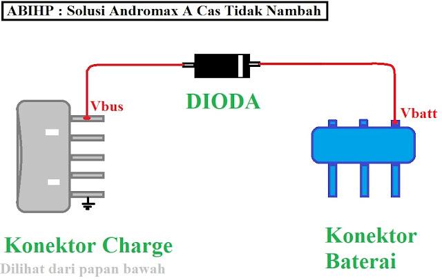 Skema penambahan dioda untuk Andromax A yang tidak nambah dicas.