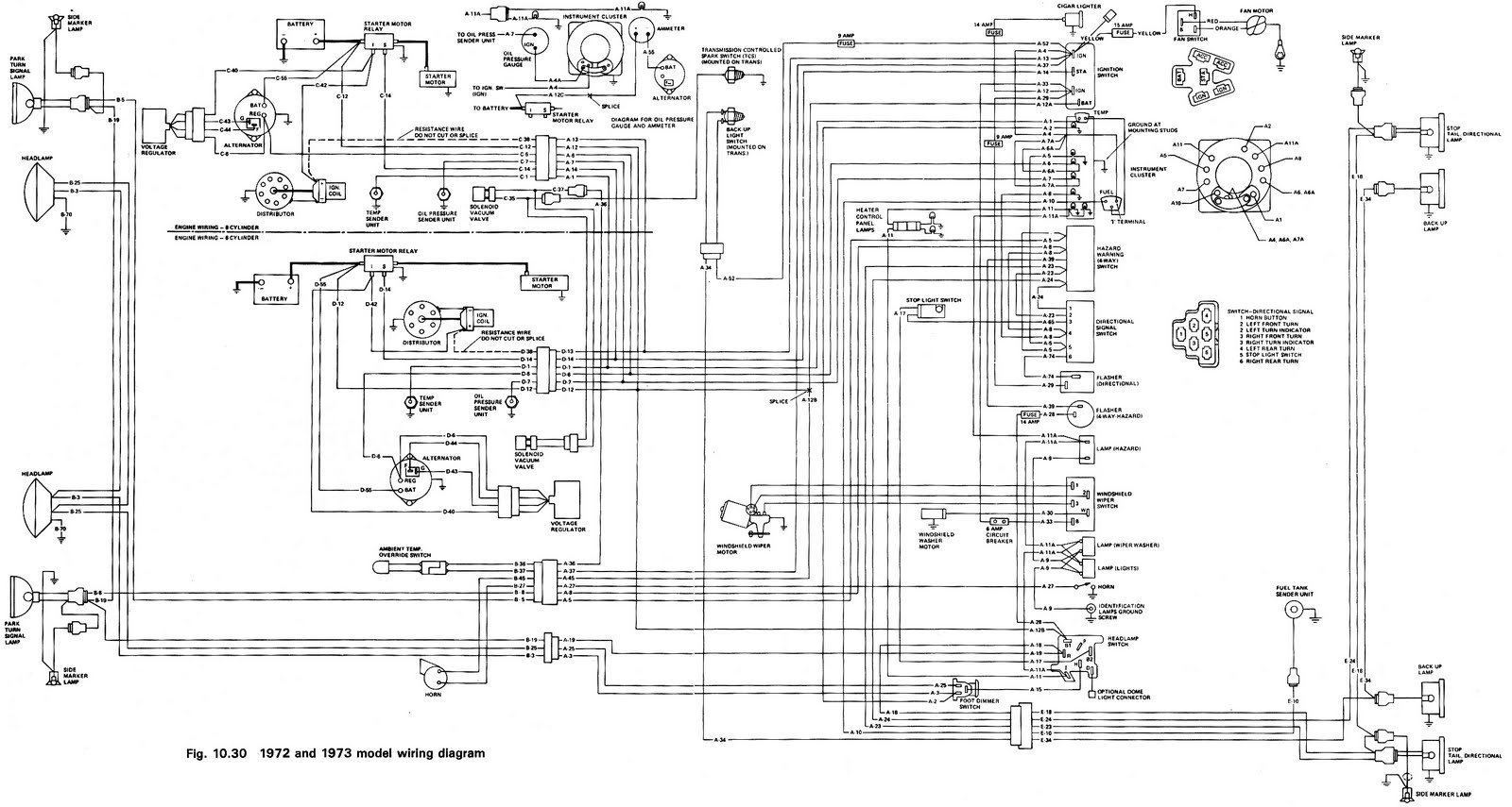 Jeep Wiring Diagrams 1972 And 1973 Cj - Wiring Diagrams List on