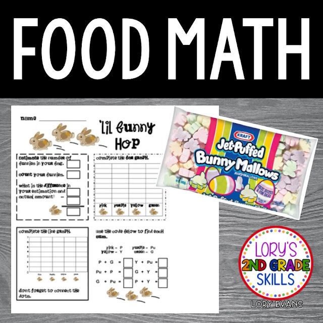 Bunny Marshmallow Math