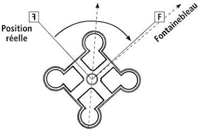 Spéculation sur l'F inversé, sur le donjon de Chambord.