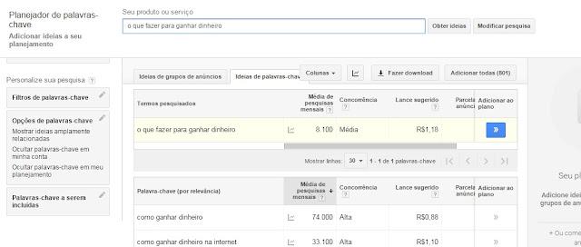 Planejador de palavras-chave do Adwords do Google - Como Ganhar Dinheiro Com Blog