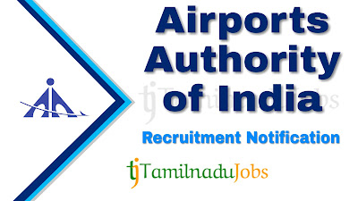 AAI Recruitment Notification 2019
