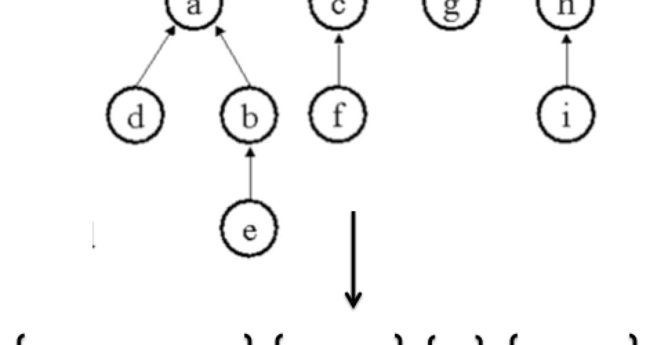 2015 dodge charger diagrama de cableado