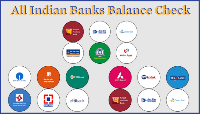 all-indian-banks-official-missed-call-balance-enquiry-numbers