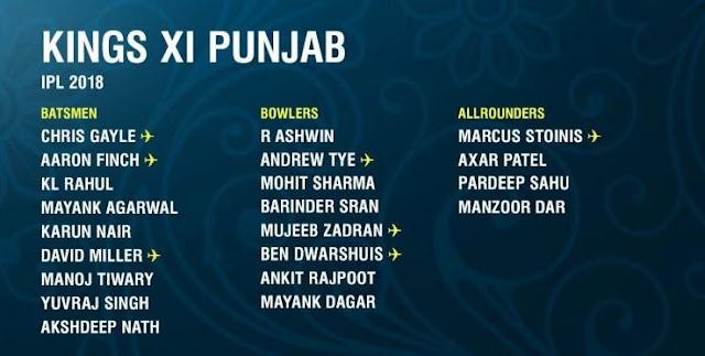 KXIP Team Squad IPL-11 2018
