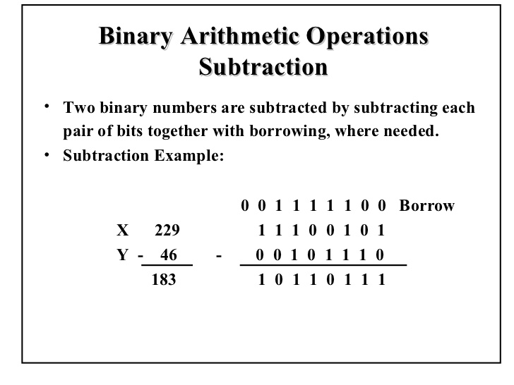 Binary subtraction using 1's complement calculator