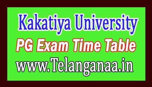 KU PG Exam Time Table