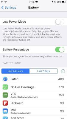 Temukan Aplikasi Yang Menguras Baterai Kamu