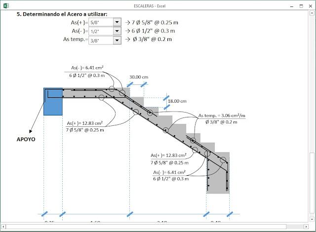 Hojas de c lculos y programas para ingenier a civil for Planos de escaleras de concreto armado