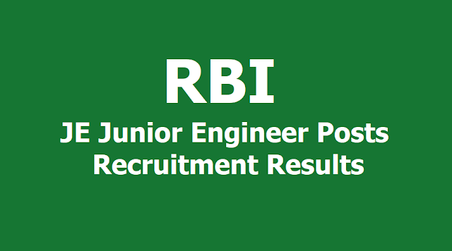 RBI JE Junior Engineer Posts Results 2019
