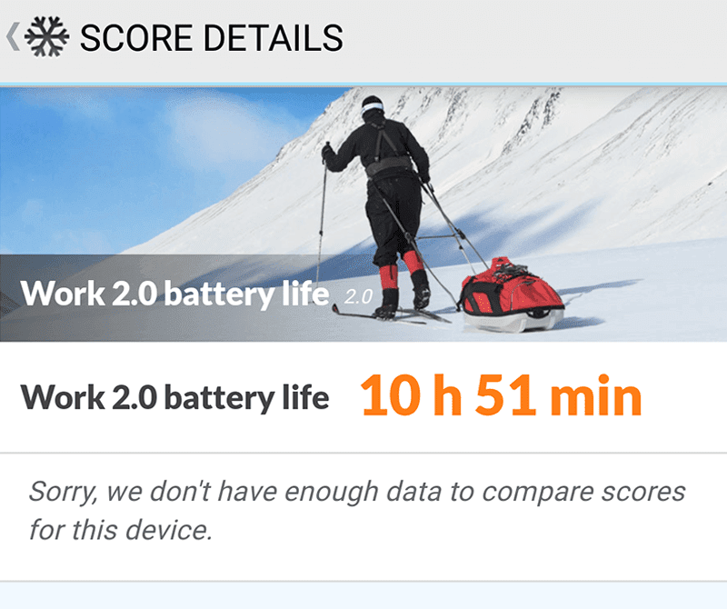 Battery benchmark score