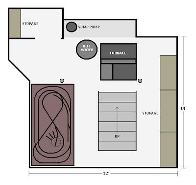 Basement floorplan showing a 4' x 8' model railroad layout