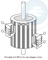 Permenant%2Bmagnet%2Bstepper%2Bmotor