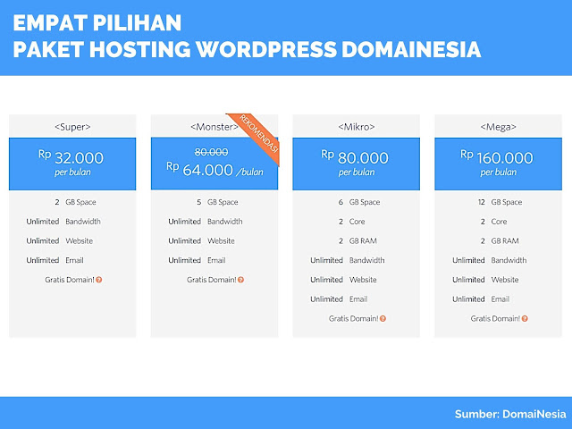 Paket Hosting DomaiNesia