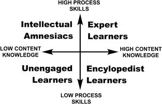 Philippine Basic Education
