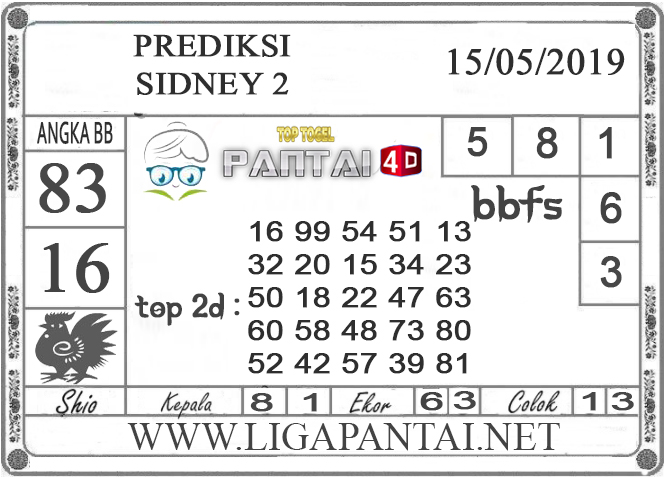 "Prediksi Togel ""SYDNEY 2"" PANTAI4D 15 MEI 2019"