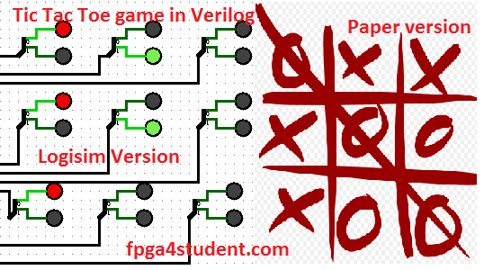 Tic Tac Toe Game in Verilog and LogiSim - FPGA4student com