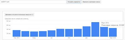 isa5417-Google-AdWords