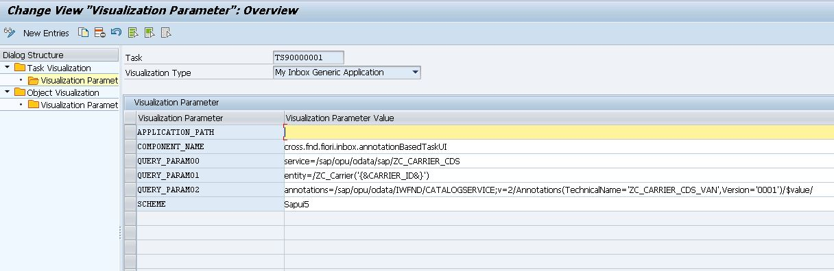 SAP ABAP Central: MyInbox UI generation using CDS views and