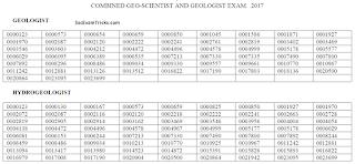 UPSC Geologist Result 2017