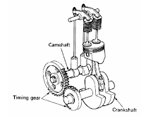 Cam Lifter Diagram, Cam, Free Engine Image For User Manual