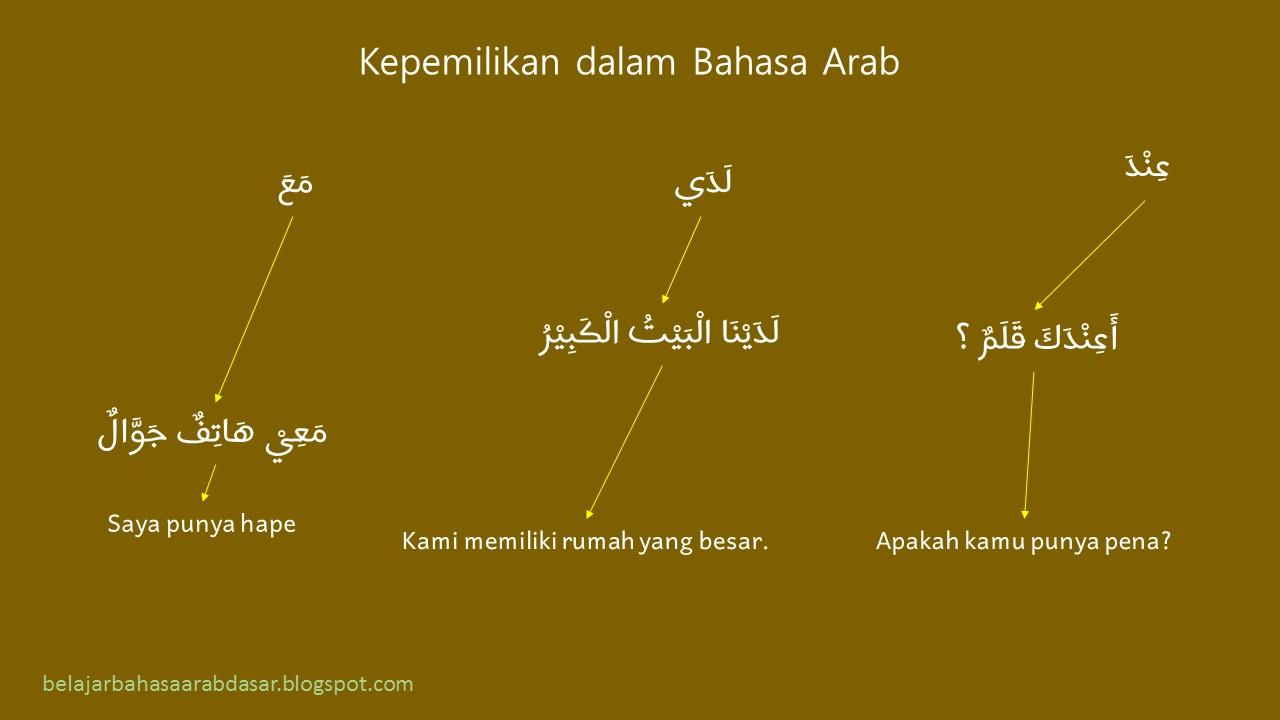 27 Contoh Kata Kepemilikan Dalam Bahasa Arab