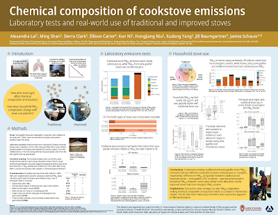 Poster: Chamical composition of cookstove emissions