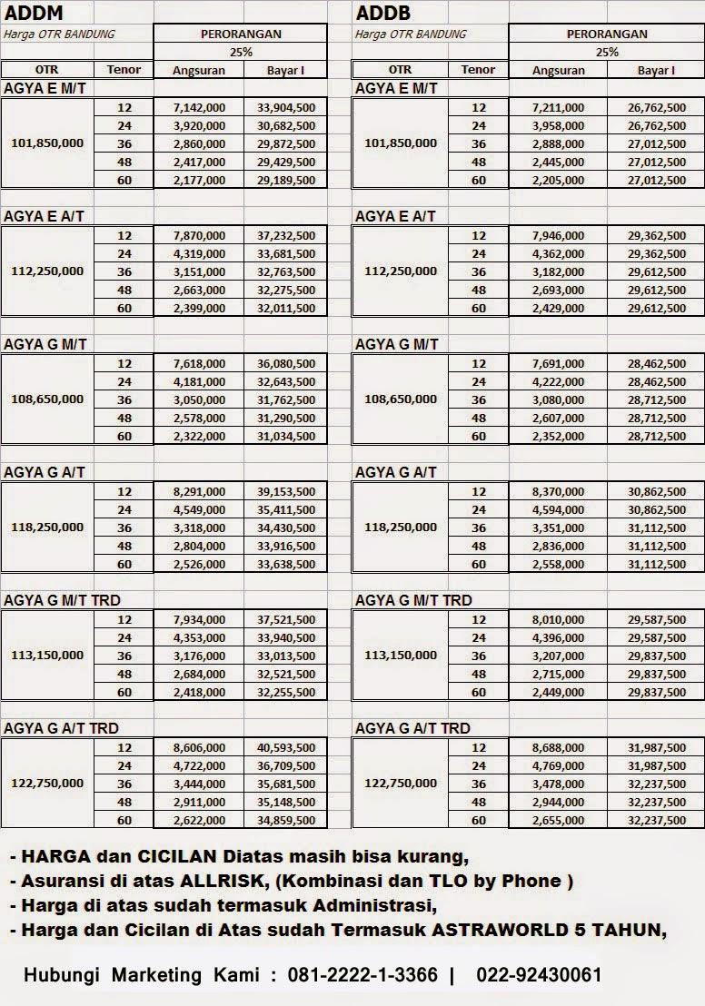 Info Paket Kredit Toyota Agya Bunga Murah Dan Cicilan Ringan Juli 2014 Dealer Toyota Info Harga Promo Dan Kredit Toyota