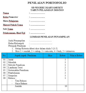 Portofolio Penilaian Penampilan Siswa-http://www.librarypendidikan.com/