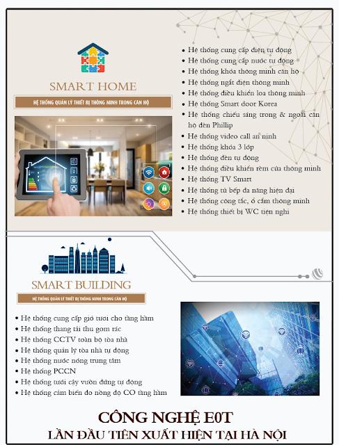 Tiện ích công nghệ Smart Homes