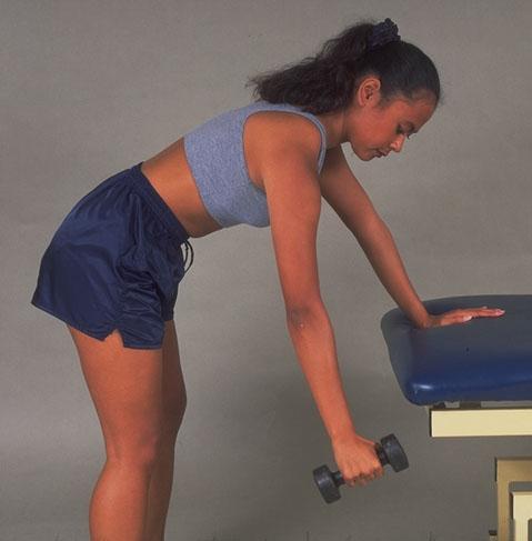 What Is Frozen Shoulder Home Exercises For Frozen Shoulder
