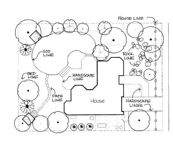 Outdoor Plan idea: How to create landscape design plan