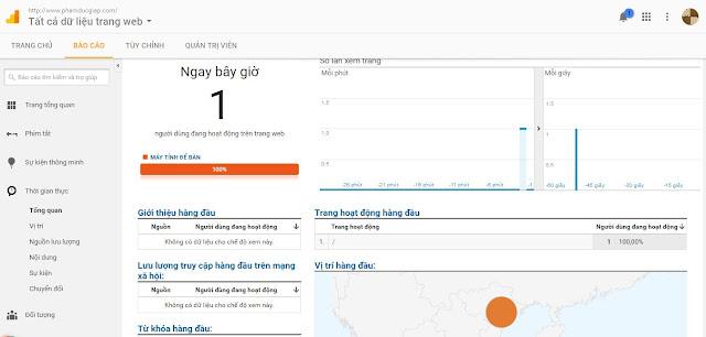 Báo cáo thời gian thực trong google analytics