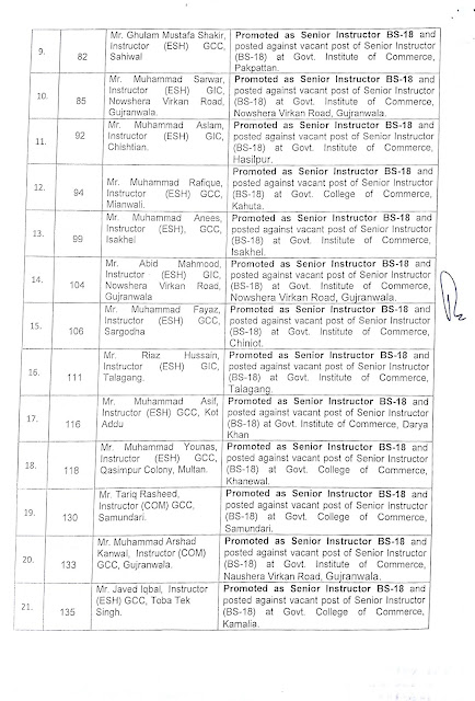 Promotion of Instrutors BS-17, Government of Institutes of Commerce / Govt. Colleges of Commerce (Commerce Wing)