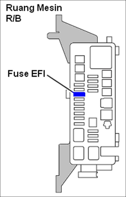 pemeriksaan komponen elektronik pada mobil efi yang mogok