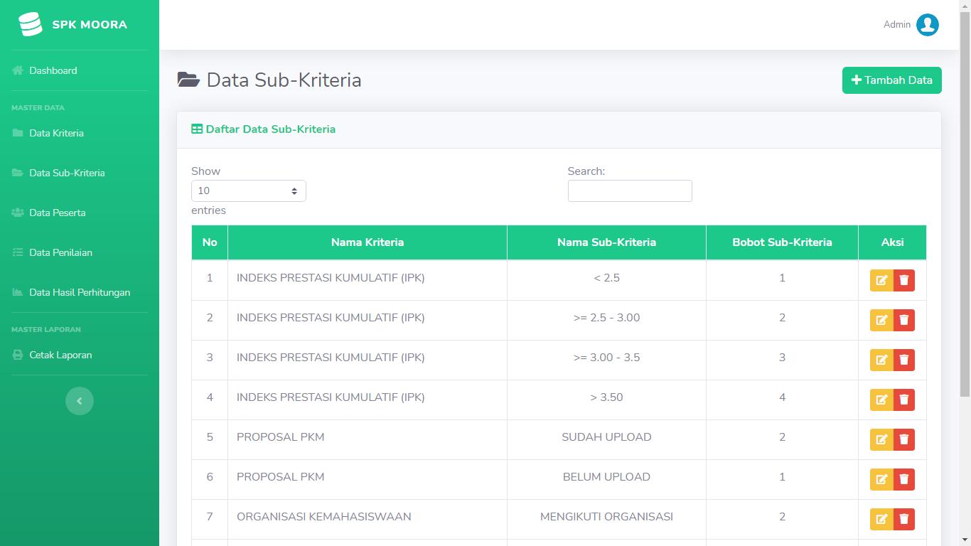 Aplikasi Sistem Pendukung Keputusan Pemilihan Penerima Beasiswa Menggunakan Metode MOORA - SourceCodeKu.com
