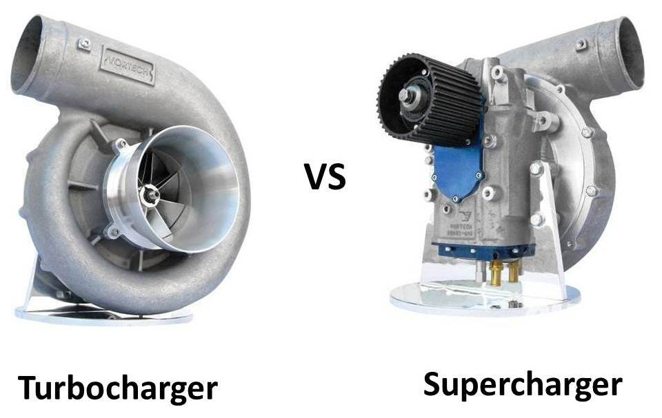How Super Charger & Turbo Charger are Different? | Goat ...