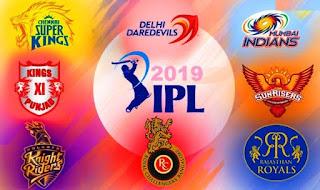 जानिए आईपीएल में इतना पैसा कहां से आता है?? जो प्लेयर्स को करोड़ों में खरीदा जाता है।। From where so much money comes for IPL ?