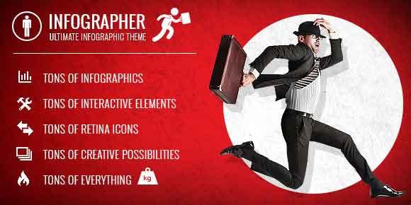 Infographer 1.6 WordPress Theme